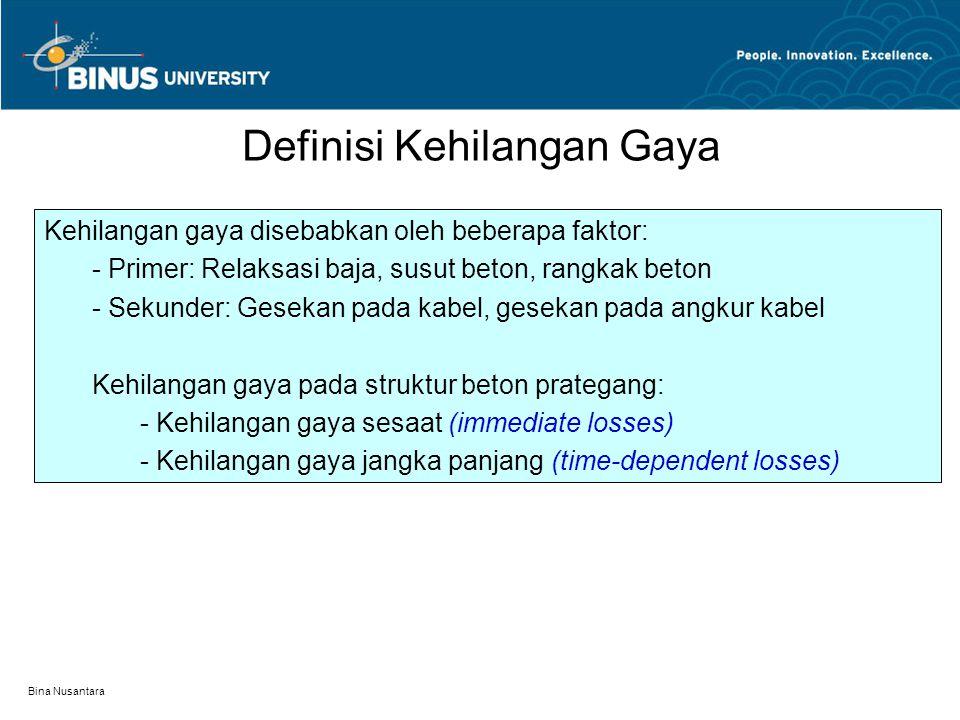 Bina Nusantara Beberapa metoda untuk menghitung kehilangan gaya: 1.