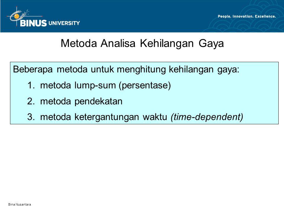 Bina Nusantara Kehilangan gaya sesaat terdiri dari beberapa komponen: 1.