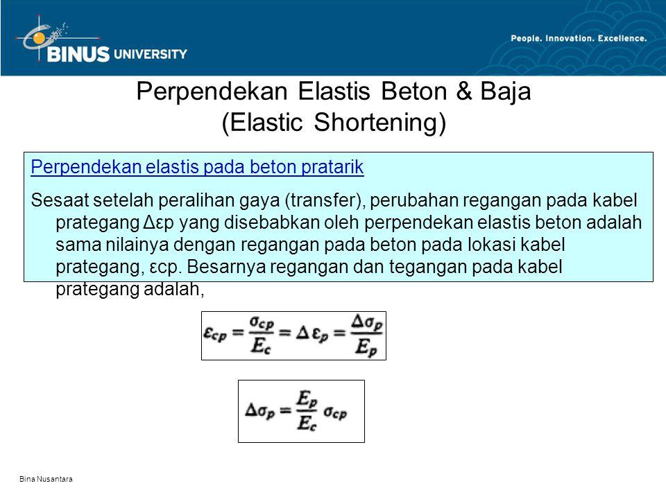 Bina Nusantara Perpendekan elastis pada beton pratarik Sesaat setelah peralihan gaya (transfer), perubahan regangan pada kabel prategang Δεp yang dise