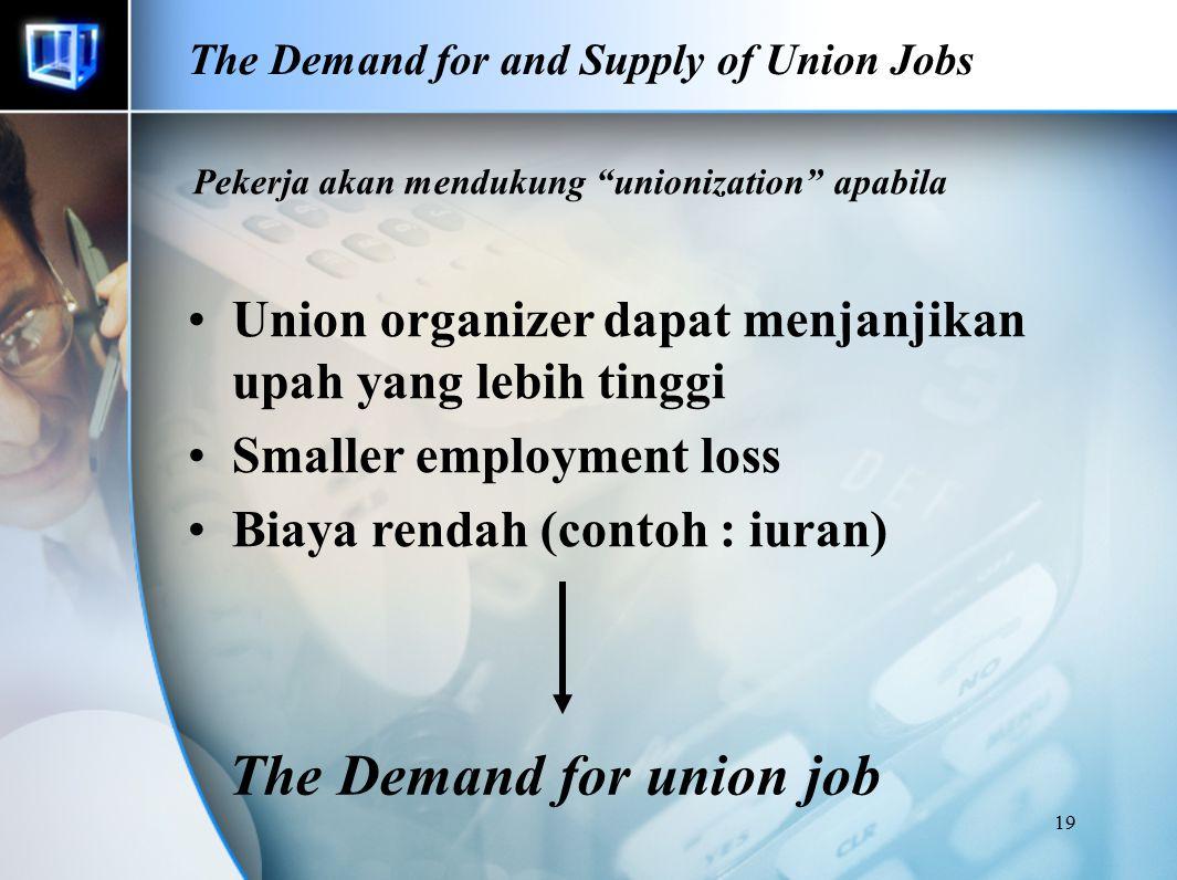 19 The Demand for and Supply of Union Jobs Union organizer dapat menjanjikan upah yang lebih tinggi Smaller employment loss Biaya rendah (contoh : iur