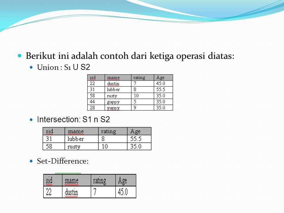 Berikut ini adalah contoh dari ketiga operasi diatas: Union : S1 U S2 Intersection: S1 n S2 Set-Difference: