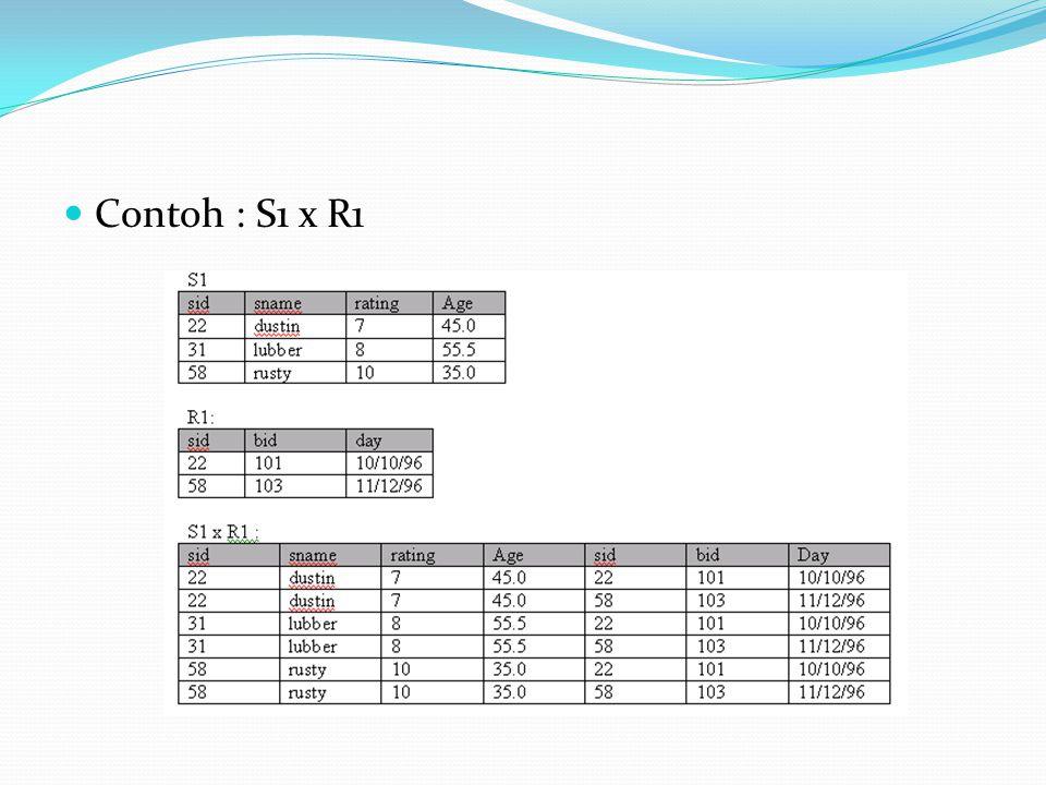 Contoh : S1 x R1