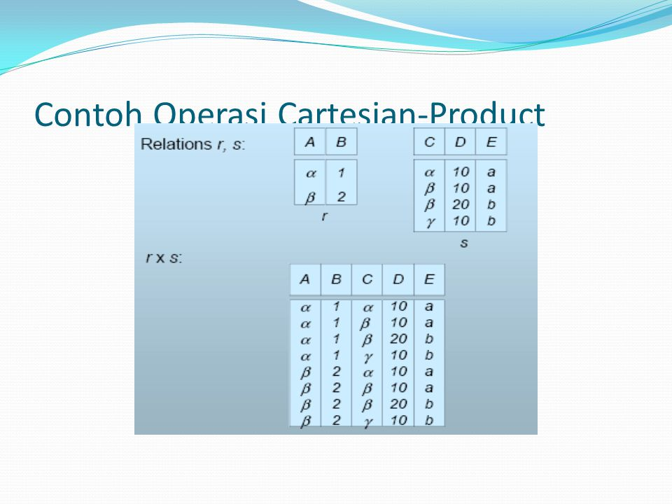 Contoh Operasi Cartesian-Product