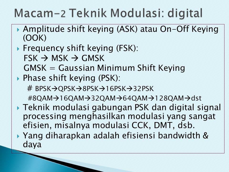  Amplitude shift keying (ASK) atau On-Off Keying (OOK)  Frequency shift keying (FSK): FSK  MSK  GMSK GMSK = Gaussian Minimum Shift Keying  Phase