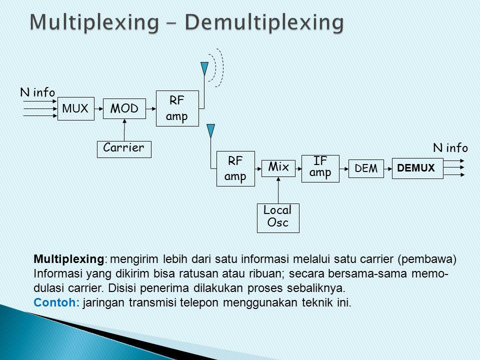 Multiplexing: mengirim lebih dari satu informasi melalui satu carrier (pembawa) Informasi yang dikirim bisa ratusan atau ribuan; secara bersama-sama m