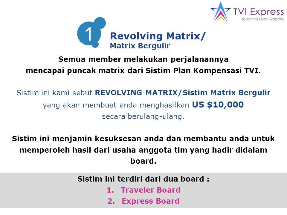 Semua member melakukan perjalanannya mencapai puncak matrix dari Sistim Plan Kompensasi TVI.