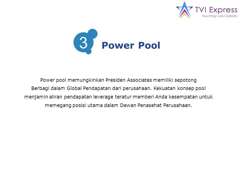 Power pool memungkinkan Presiden Associates memiliki sepotong Berbagi dalam Global Pendapatan dari perusahaan.