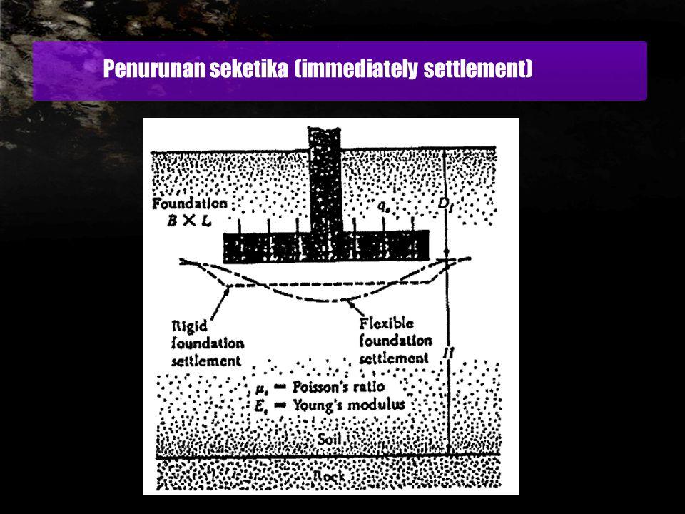 Penurunan seketika (immediately settlement)