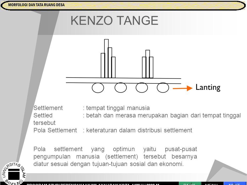 KENZO TANGE Settlement : tempat tinggal manusia Settled: betah dan merasa merupakan bagian dari tempat tinggal tersebut Pola Settlement : keteraturan