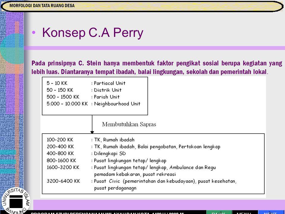 NEXTBACKMENU PROGRAM STUDI PERENCANAAN WILAYAH DAN KOTA, 1429 H / 2008 M PengantarProsesPerencanaan NEXTBACKMENU PROGRAM STUDI PERENCANAAN WILAYAH DAN