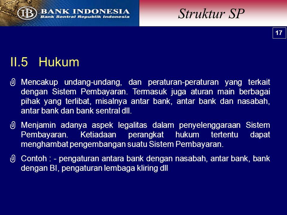 II.5 Hukum  Mencakup undang-undang, dan peraturan-peraturan yang terkait dengan Sistem Pembayaran.