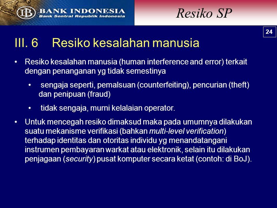 III. 6 Resiko kesalahan manusia Resiko SP 24 Resiko kesalahan manusia (human interference and error) terkait dengan penanganan yg tidak semestinya sen
