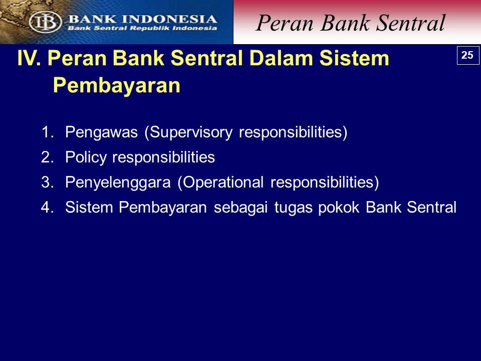 1.Pengawas (Supervisory responsibilities) 2.Policy responsibilities 3.Penyelenggara (Operational responsibilities) 4.Sistem Pembayaran sebagai tugas pokok Bank Sentral IV.