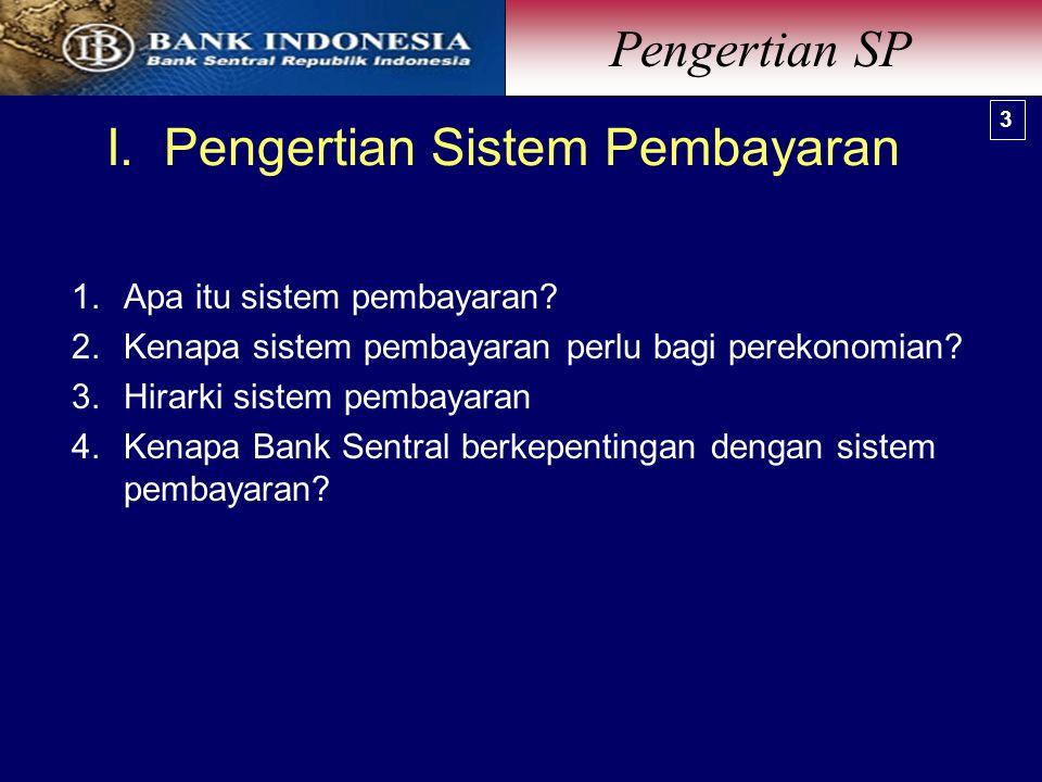 I.Pengertian Sistem Pembayaran 1.Apa itu sistem pembayaran.