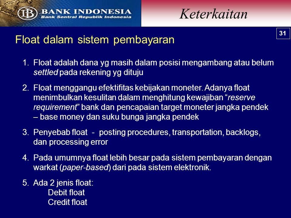 Float dalam sistem pembayaran 31 Keterkaitan 31 1.Float adalah dana yg masih dalam posisi mengambang atau belum settled pada rekening yg dituju 2.Float menggangu efektifitas kebijakan moneter.