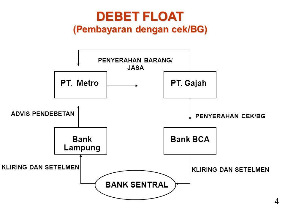 KLIRING DAN SETELMEN PT.Metro Bank Lampung BANK SENTRAL Bank BCA PT.