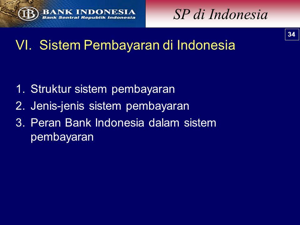 VI. Sistem Pembayaran di Indonesia 1.Struktur sistem pembayaran 2.Jenis-jenis sistem pembayaran 3.Peran Bank Indonesia dalam sistem pembayaran SP di I