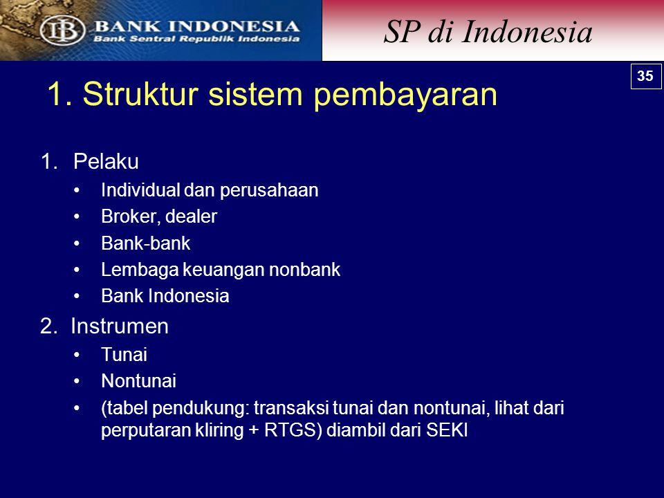 1. Struktur sistem pembayaran 1.Pelaku Individual dan perusahaan Broker, dealer Bank-bank Lembaga keuangan nonbank Bank Indonesia 2. Instrumen Tunai N