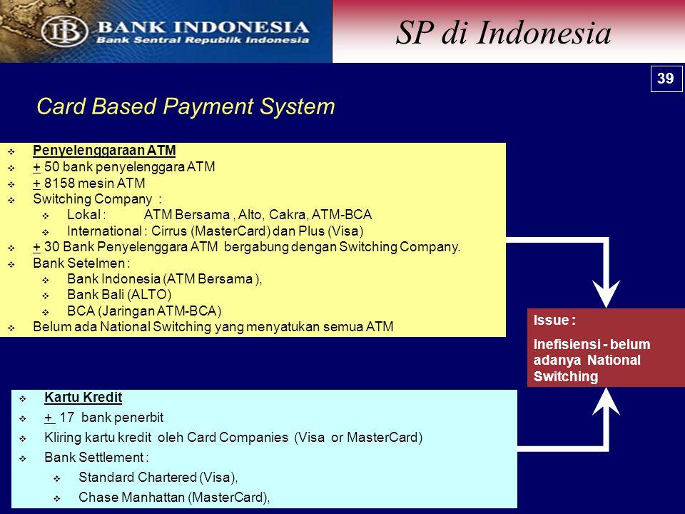 Card Based Payment System  Penyelenggaraan ATM  + 50 bank penyelenggara ATM  + 8158 mesin ATM  Switching Company :  Lokal : ATM Bersama, Alto, Cakra, ATM-BCA  International : Cirrus (MasterCard) dan Plus (Visa)  + 30 Bank Penyelenggara ATM bergabung dengan Switching Company.