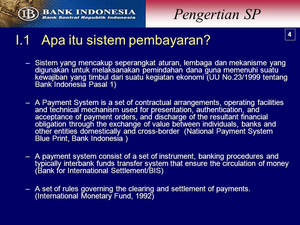 I.1 Apa itu sistem pembayaran.