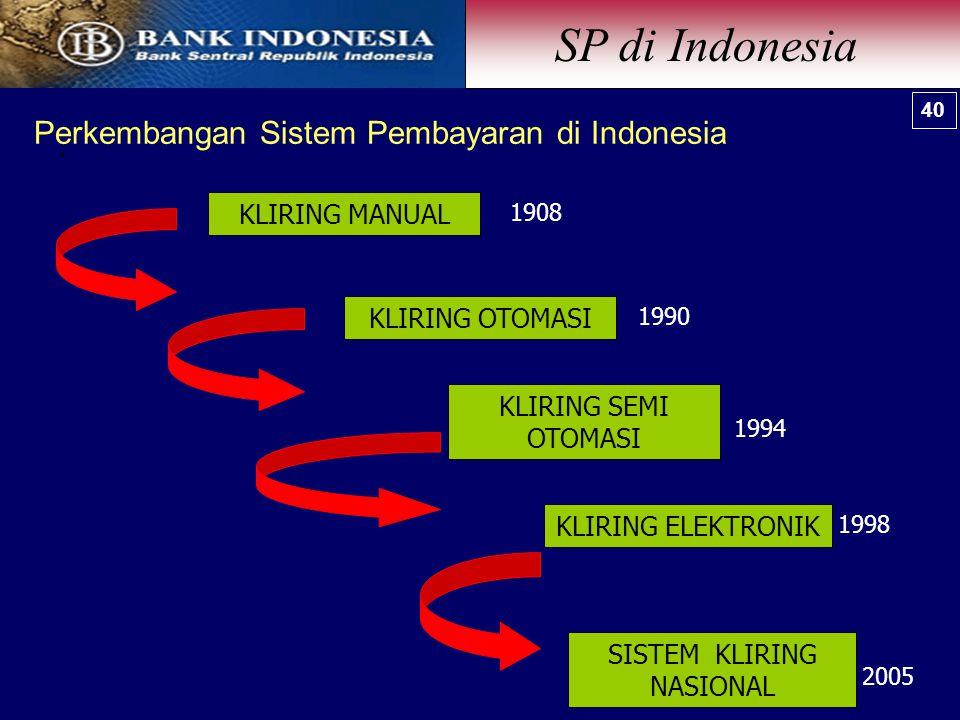 . KLIRING MANUAL KLIRING OTOMASI KLIRING SEMI OTOMASI KLIRING ELEKTRONIK 1908 1990 1994 1998 SISTEM KLIRING NASIONAL 2005 Perkembangan Sistem Pembayaran di Indonesia SP di Indonesia 40
