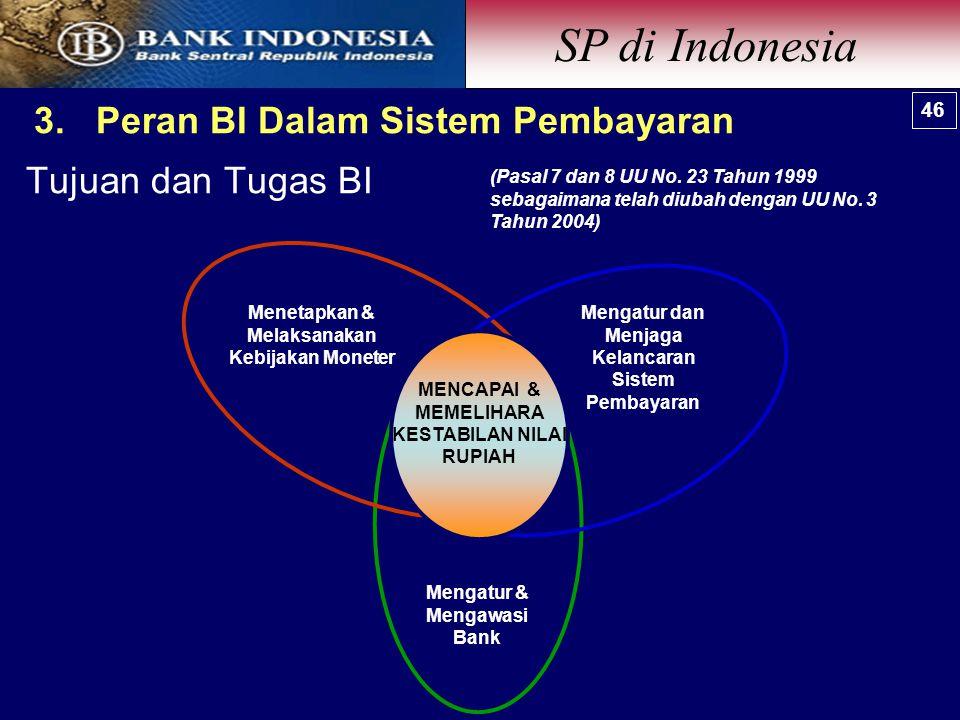 Tujuan dan Tugas BI (Pasal 7 dan 8 UU No.23 Tahun 1999 sebagaimana telah diubah dengan UU No.