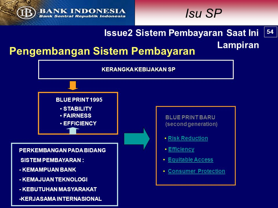 Pengembangan Sistem Pembayaran KERANGKA KEBIJAKAN SP KERANGKA KEBIJAKAN SP BLUE PRINT 1995 STABILITY EFFICIENCY FAIRNESS PERKEMBANGAN PADA BIDANG SISTEM PEMBAYARAN : - KEMAMPUAN BANK - KEMAJUAN TEKNOLOGI - KEBUTUHAN MASYARAKAT -KERJASAMA INTERNASIONAL BLUE PRINT BARU (second generation) Risk Reduction Efficiency Consumer Protection Equitable Access 54 Issue2 Sistem Pembayaran Saat Ini Lampiran Isu SP 54