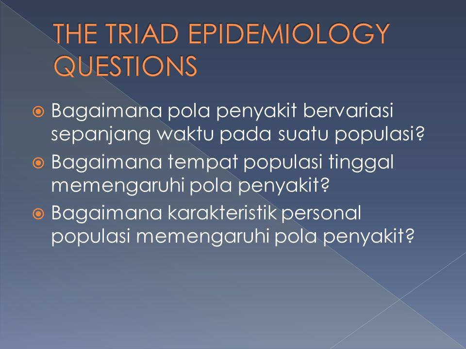  Bagaimana pola penyakit bervariasi sepanjang waktu pada suatu populasi?  Bagaimana tempat populasi tinggal memengaruhi pola penyakit?  Bagaimana k