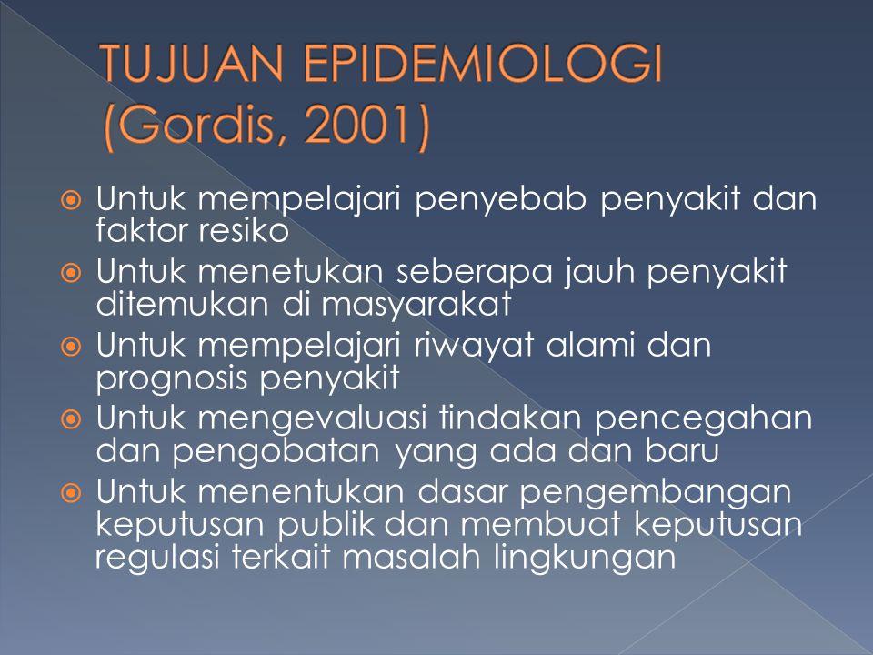  Untuk mempelajari penyebab penyakit dan faktor resiko  Untuk menetukan seberapa jauh penyakit ditemukan di masyarakat  Untuk mempelajari riwayat a