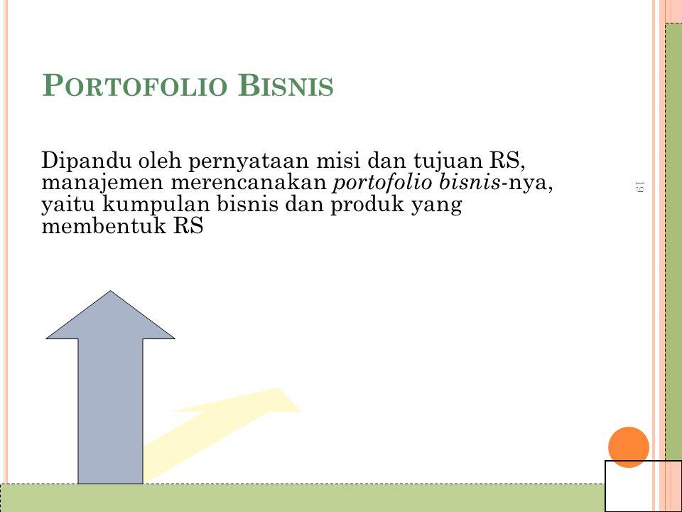 19 P ORTOFOLIO B ISNIS Dipandu oleh pernyataan misi dan tujuan RS, manajemen merencanakan portofolio bisnis- nya, yaitu kumpulan bisnis dan produk yang membentuk RS