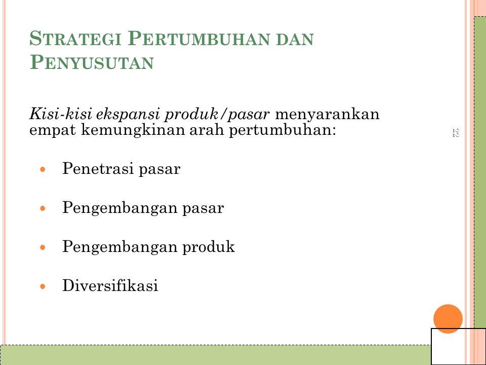 22 S TRATEGI P ERTUMBUHAN DAN P ENYUSUTAN Kisi-kisi ekspansi produk/pasar menyarankan empat kemungkinan arah pertumbuhan: Penetrasi pasar Pengembangan pasar Pengembangan produk Diversifikasi