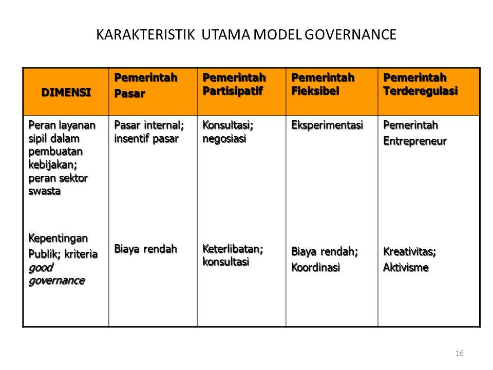 16 KARAKTERISTIK UTAMA MODEL GOVERNANCE DIMENSI PemerintahPasar Pemerintah Partisipatif Pemerintah Fleksibel Pemerintah Terderegulasi Peran layanan si
