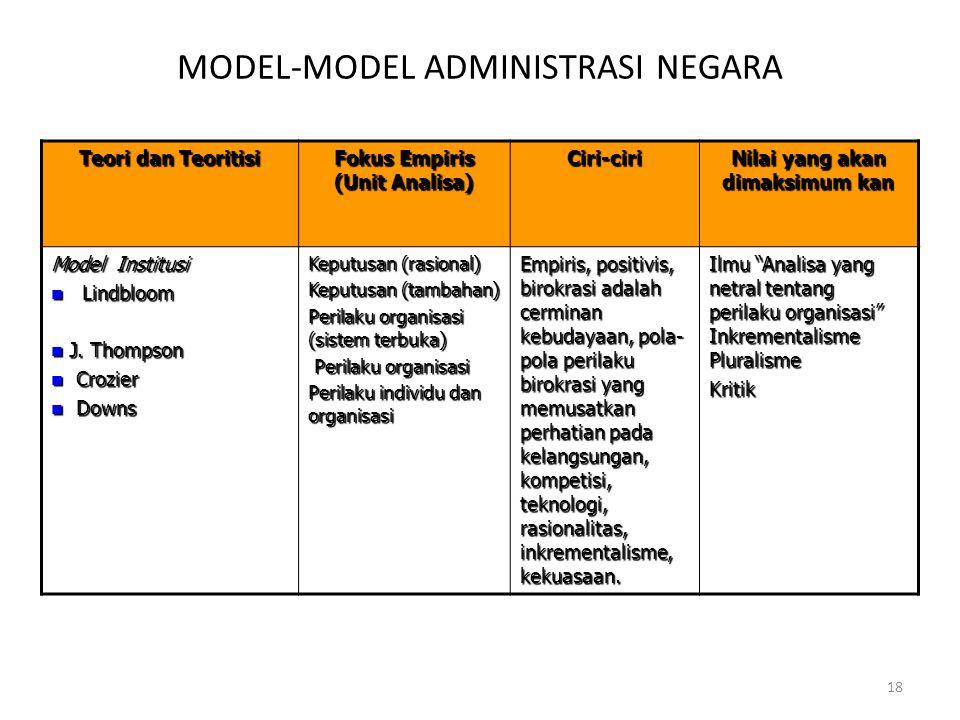 18 MODEL-MODEL ADMINISTRASI NEGARA Teori dan Teoritisi Fokus Empiris (Unit Analisa) Ciri-ciri Nilai yang akan dimaksimum kan Model Institusi Lindbloom