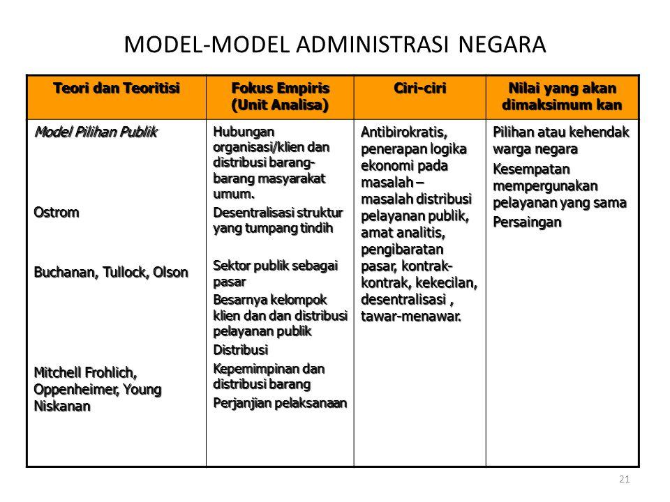 21 Teori dan Teoritisi Fokus Empiris (Unit Analisa) Ciri-ciri Nilai yang akan dimaksimum kan Model Pilihan Publik Ostrom Buchanan, Tullock, Olson Mitc