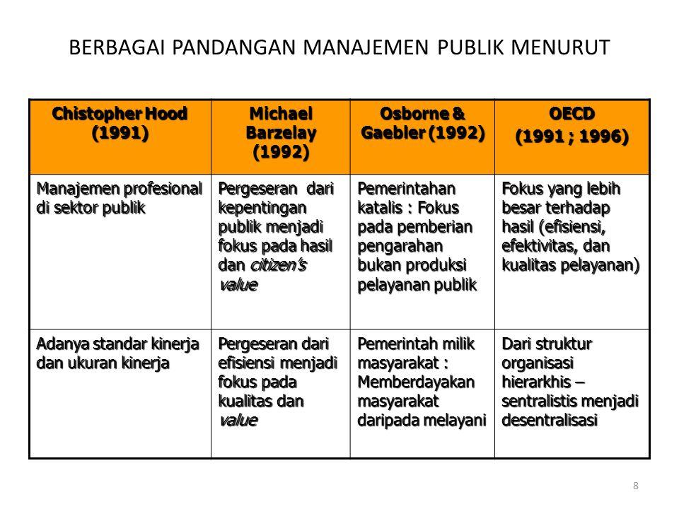 8 BERBAGAI PANDANGAN MANAJEMEN PUBLIK MENURUT Chistopher Hood (1991) Michael Barzelay (1992) Osborne & Gaebler (1992) OECD (1991 ; 1996) Manajemen pro