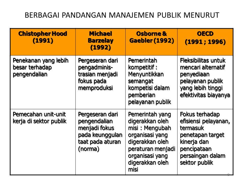 9 Chistopher Hood (1991) Michael Barzelay (1992) Osborne & Gaebler (1992) OECD (1991 ; 1996) Penekanan yang lebih besar terhadap pengendalian Pergeser