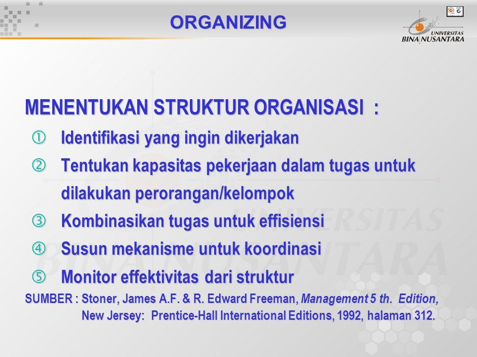 ORGANIZING MENENTUKAN STRUKTUR ORGANISASI :  Identifikasi yang ingin dikerjakan  Tentukan kapasitas pekerjaan dalam tugas untuk dilakukan perorangan/kelompok  Kombinasikan tugas untuk effisiensi  Susun mekanisme untuk koordinasi  Monitor effektivitas dari struktur SUMBER : Stoner, James A.F.