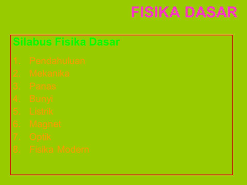 FISIKA DASAR Silabus Fisika Dasar 1.Pendahuluan 2.Mekanika 3.Panas 4.Bunyi 5.Listrik 6.Magnet 7.Optik 8.Fisika Modern