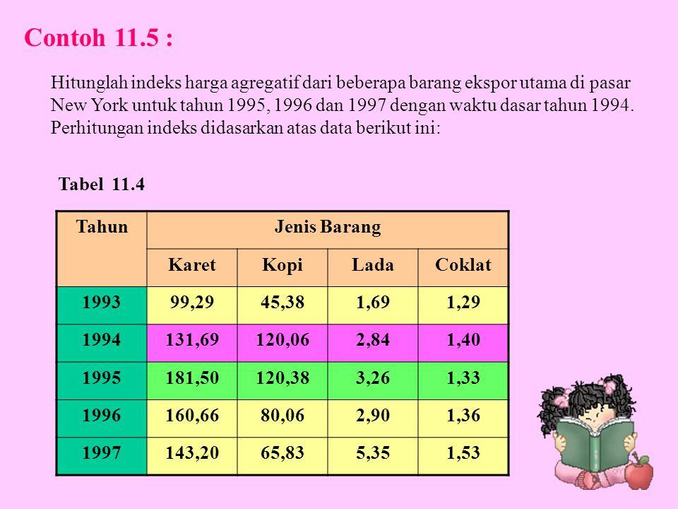 TahunJenis Barang KaretKopiLadaCoklat 199399,2945,381,691,29 1994131,69120,062,841,40 1995181,50120,383,261,33 1996160,6680,062,901,36 1997143,2065,83