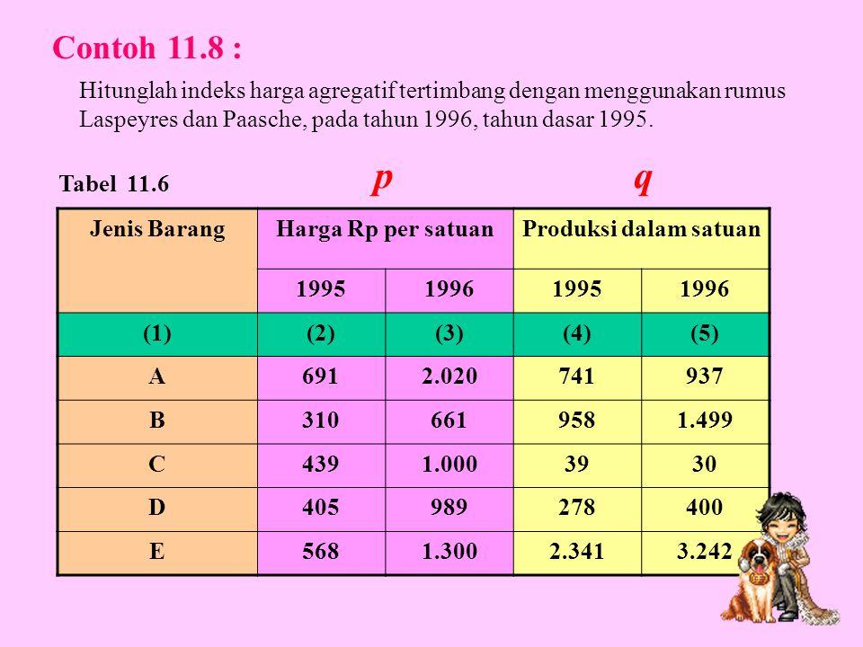 Jenis BarangHarga Rp per satuanProduksi dalam satuan 1995199619951996 (1)(2)(3)(4)(5) A6912.020741937 B3106619581.499 C4391.0003930 D405989278400 E568