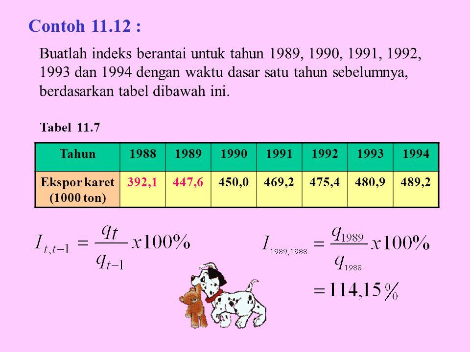 Tahun1988198919901991199219931994 Ekspor karet (1000 ton) 392,1447,6450,0469,2475,4480,9489,2 Tabel 11.7 Contoh 11.12 : Buatlah indeks berantai untuk