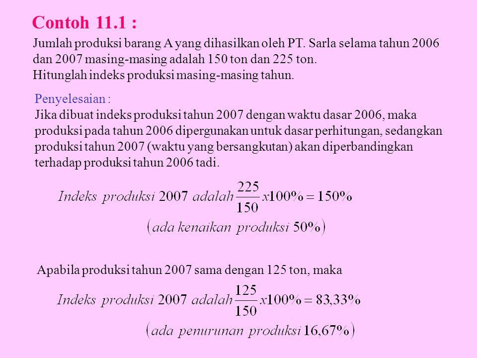 Jenis BarangHarga Rp per satuanProduksi dalam satuan 1995199619951996 (1)(2)(3)(4)(5) A6912.020741937 B3106619581.499 C4391.0003930 D405989278400 E5681.3002.3413.242 Tabel 11.6 Contoh 11.8 : pq Hitunglah indeks harga agregatif tertimbang dengan menggunakan rumus Laspeyres dan Paasche, pada tahun 1996, tahun dasar 1995.