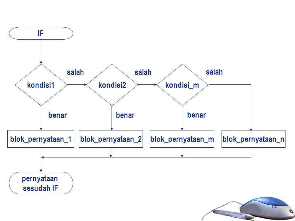 12 IF kondisi1 blok_pernyataan_1 pernyataan sesudah IF benar salah blok_pernyataan_2 kondisi2 blok_pernyataan_mblok_pernyataan_n kondisi_m benar salah
