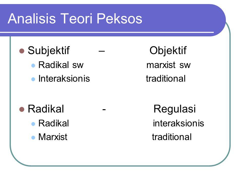 Analisis Teori Peksos Subjektif – Objektif Radikal sw marxist sw Interaksionis traditional Radikal - Regulasi Radikal interaksionis Marxist traditional
