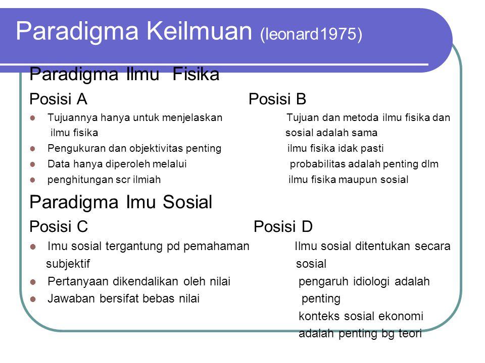 Paradigma Keilmuan (leonard1975) Paradigma Ilmu Fisika Posisi A Posisi B Tujuannya hanya untuk menjelaskan Tujuan dan metoda ilmu fisika dan ilmu fisi
