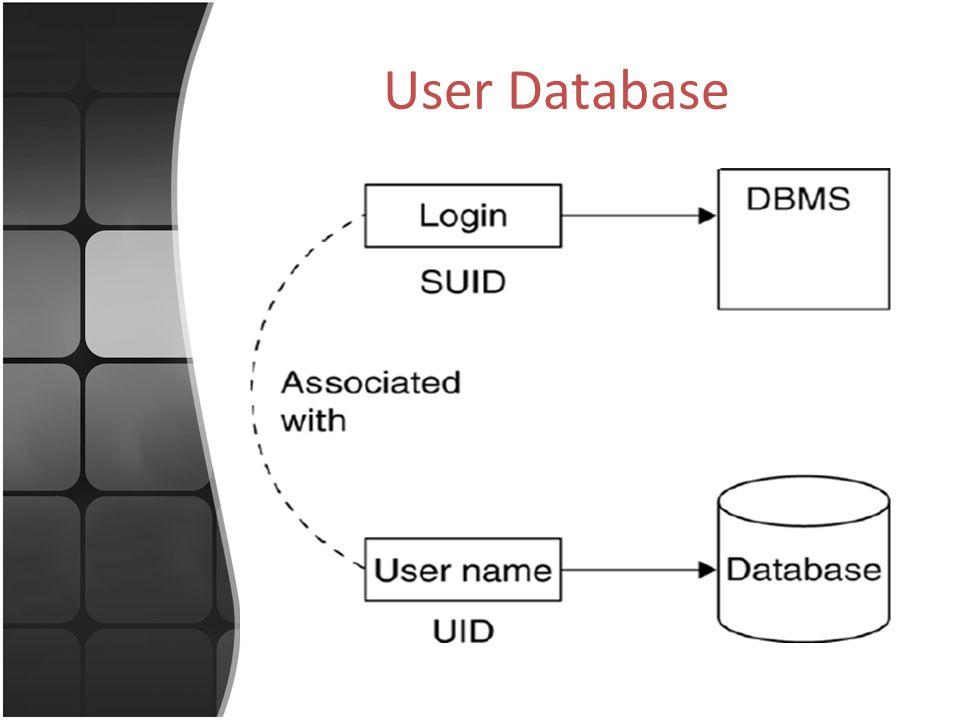 Database administrator DBADM or DBA Groups ini diberikan otritas semua privilege pada sebuah database tertentu kecuali mengubah isi database