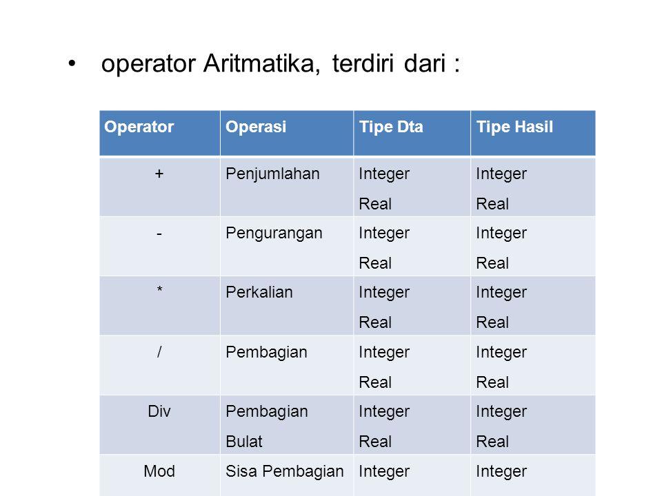 OperatorOperasiTipe DtaTipe Hasil +Penjumlahan Integer Real Integer Real -Pengurangan Integer Real Integer Real *Perkalian Integer Real Integer Real /Pembagian Integer Real Integer Real Div Pembagian Bulat Integer Real Integer Real ModSisa PembagianInteger operator Aritmatika, terdiri dari :