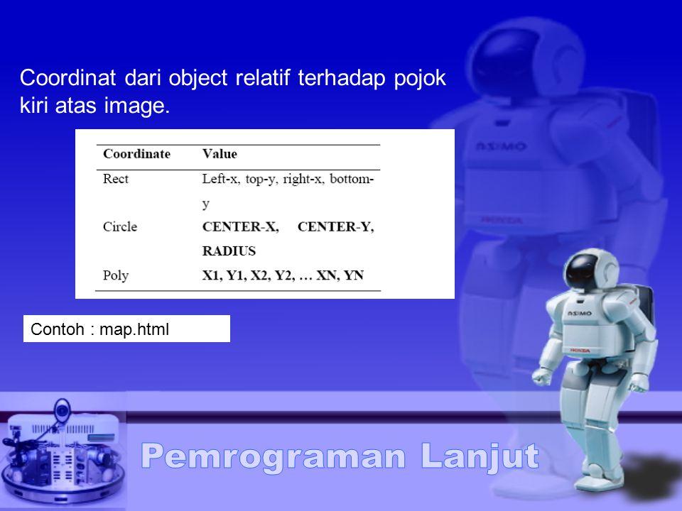 Coordinat dari object relatif terhadap pojok kiri atas image. Contoh : map.html