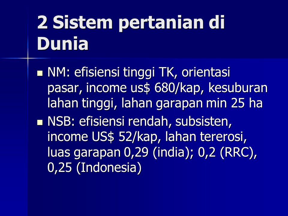 2 Sistem pertanian di Dunia NM: efisiensi tinggi TK, orientasi pasar, income us$ 680/kap, kesuburan lahan tinggi, lahan garapan min 25 ha NM: efisiens