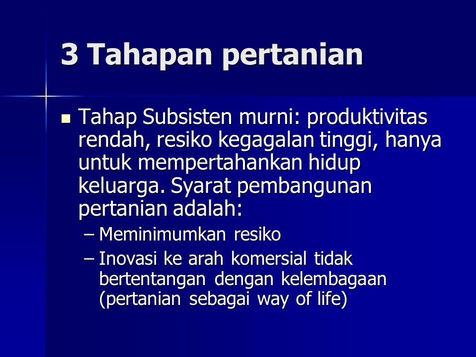 3 Tahapan pertanian Tahap Subsisten murni: produktivitas rendah, resiko kegagalan tinggi, hanya untuk mempertahankan hidup keluarga. Syarat pembanguna
